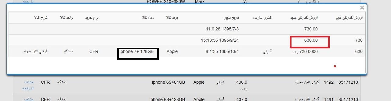 تغییر قیمت محصولات اپل