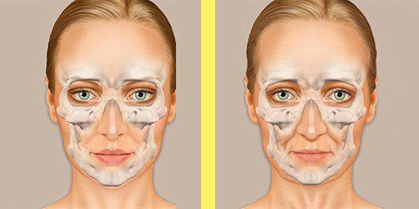 سیر تحول پیری پوست