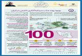 بهبود روند جذب سرمایهگذاری خارجی در ایران +اینفوگرافیک