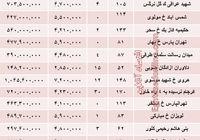 مظنه آپارتمان در منطقه۴ شهر تهران؟ +جدول