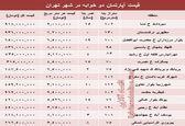 مظنه آپارتمان ۲خوابه در شهر تهران؟ +جدول