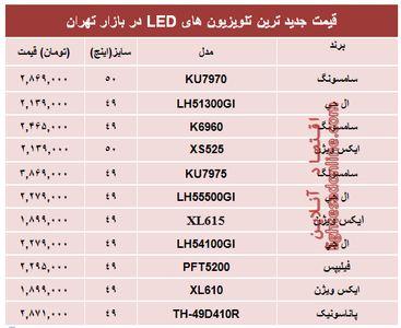 قیمت جدیدترین تلویزیونهای LED در بازار؟ +جدول