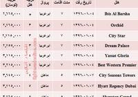 هزینه سفر به دوبی در نوروز ۹۶ چقدر است؟ +جدول